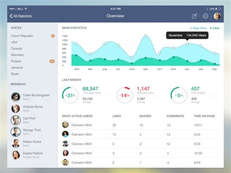 ui layout exles dash boards for philanthropy 50 intuitive dashboard ui