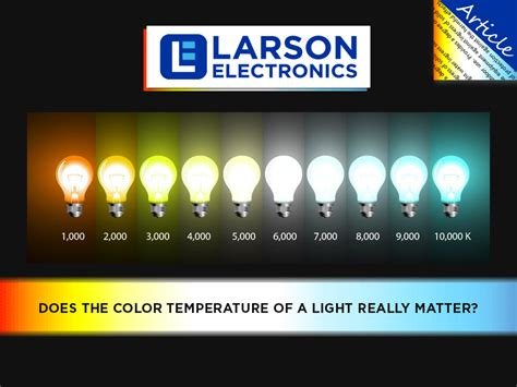 light color temperature lighting 101 color temperature what is the kelvin scale