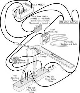 wiring diagram for frigidaire range wiring diagram website