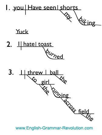 a sentence diagramming primer books diagramming verbals