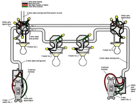 how does a 3 way switch work diagram wiring diagram single pole switch wiring diagram