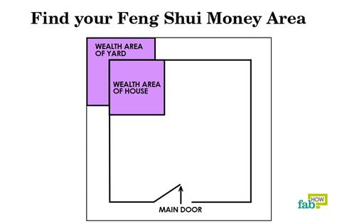 how to use feng shui to attract money and wealth fab how