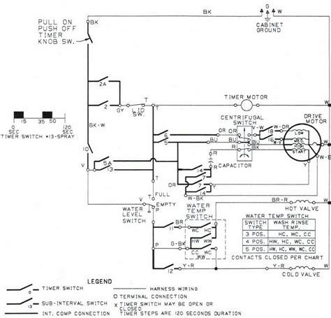 Wrg 1669 Wiring Diagram Ge Profile Washing Machine