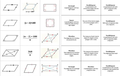 quadrilateral flashcards printable properties of quadrilaterals flash cards and review game