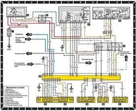Mercedes Wiring Diagram Mercedes Ignition Switch Wiring Diagram Mercedes Mercedes
