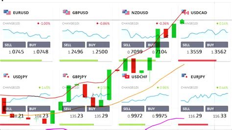 currency converter hkd to cad 1 hkd to cad forex trading