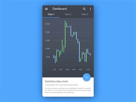 mobile stock charts mobile ui design inspiration charts and graphs