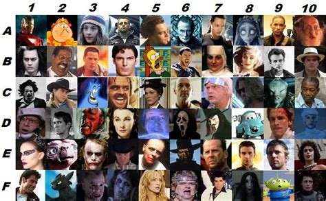 film character quiz movies by character pics 2 quiz by mitchymo
