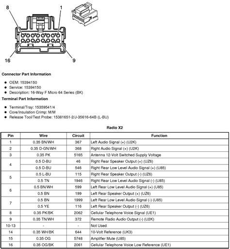 pontiac stereo wiring harnes wiring diagram