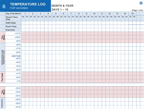 room temperature log sheet template national vaccine storage and handling guidelines for