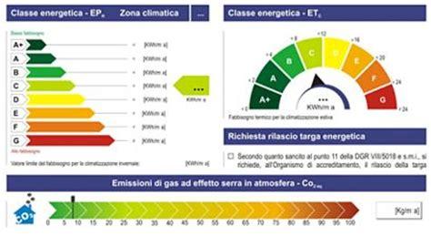 come si calcola la classe energetica di un appartamento calcolo indice di prestazione energetica come si calcola