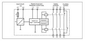 pnoz x1 pilz safety relays original supply us 56 00 84 00 safety relays pilz pilz gmbh