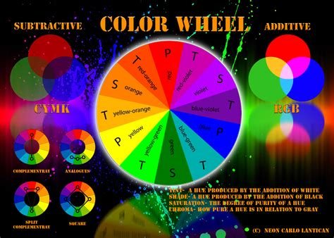 1000 images about color wheel on color wheels colour wheel and color theory