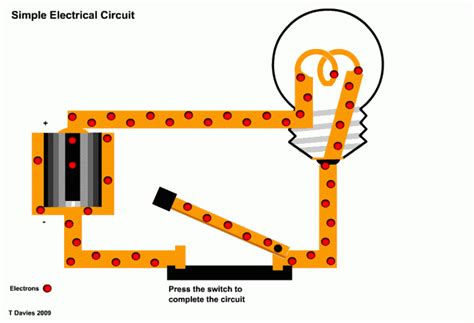 a simple electric circuit simple circuit gif images