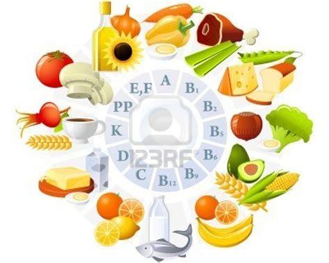 las vitaminas octubre 2008 vitaminas 191 para que sirven nice nutrition