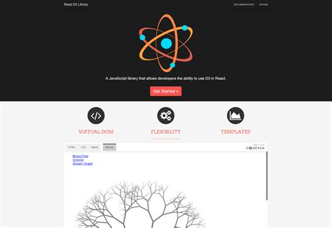 50 Fresh Resources For Designers July 2016 Webdesigner Depot React Component Template
