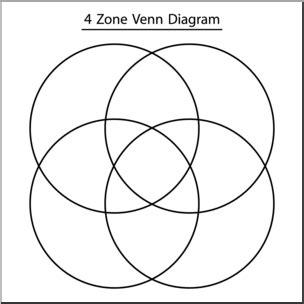 black venn diagram clip venn diagram 4 zone b w labeled i abcteach