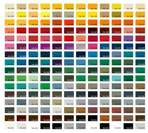 color chart coloured splashbacks kerry kingdom glass