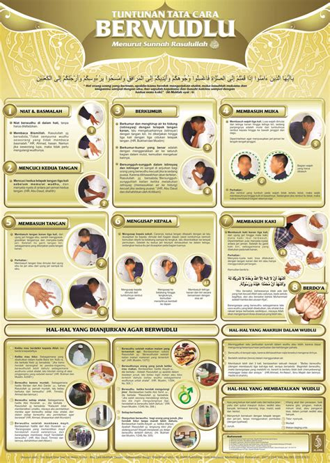 tutorial sholat yg benar cara wudhu yang benar ldii surabaya