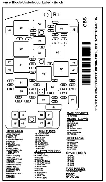 fuse box diagram for 2003 buick rendezvous fuse free engine image for user manual