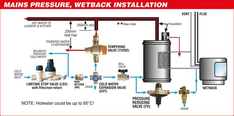 unvented cylinder wiring diagram 37 wiring diagram