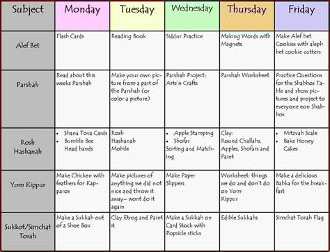 weekly workout schedule template weekly schedule template
