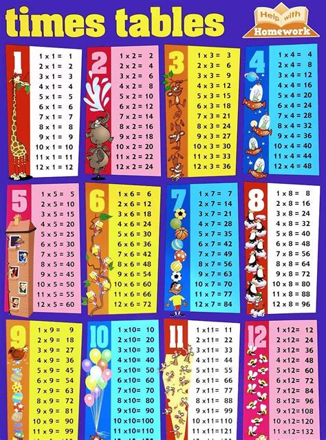 printable times tables uk worksheets times table chart opossumsoft worksheets and