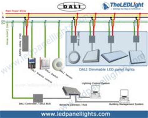 design  dali dimming led panel light  released
