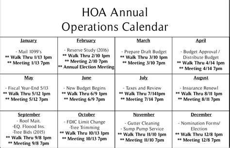 Hoa Annual Operations Calendar Cac Mgmt Hoa Directory Template