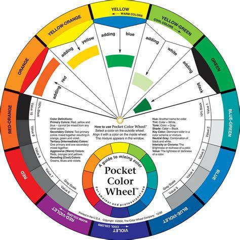 pocket color wheel   color wheel  artist paint