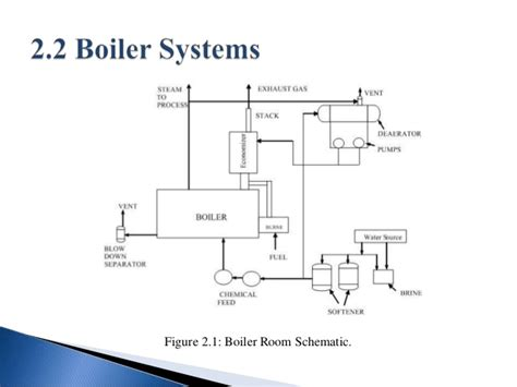 boiler room schematic boiler room schematic delighted boiler room schematic gallery electrical circuit vesselyn