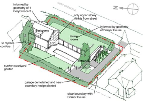 courtyard planning concept 28 courtyard planning concept courtyard home plans