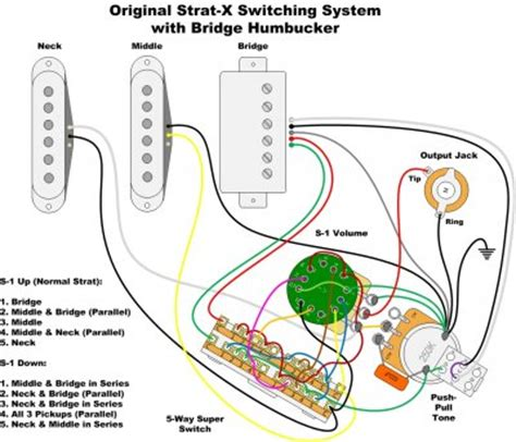 question about phostenix strat x diagram for hss fender