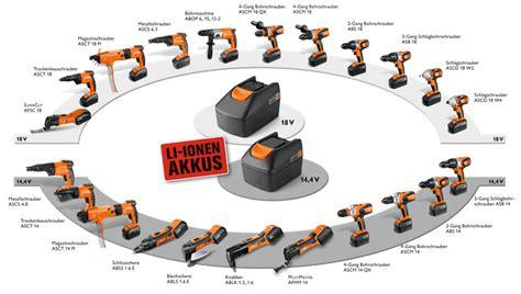 feine handwerkzeuge 220 berblick akku ger 228 te von feinwerkzeugforum de