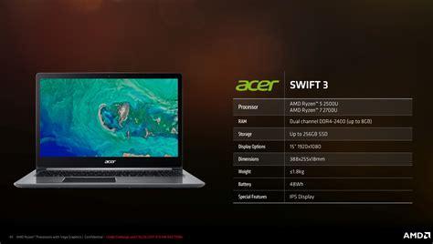 Hp Acer Dan Speknya Laptop Menggunakan Amd Ryzen Mobile Apu Diumumkan Dari Acer Hp Dan Lenovo Infoje Laman