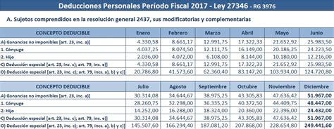 tope impuesto de ganancias para soltero 2016 ganancias deducciones personales mensuales 2017 rg 3976