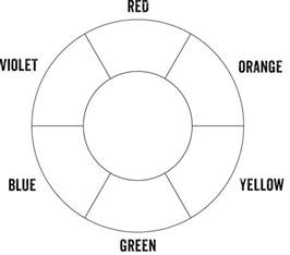 color pictures to color color wheel chart 5 plus printable diagrams