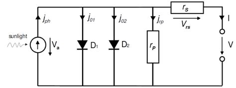three diode equivalent circuits 3 equivalent circuit diagram of a solar cell based on two diode model