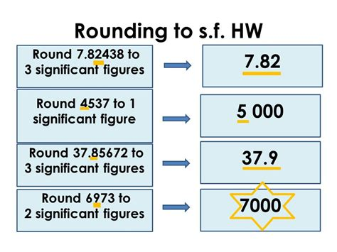 s 7 figures rounding to significant figures ppt