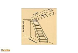 hauteur d une baignoire pau 2313 balilandsale info