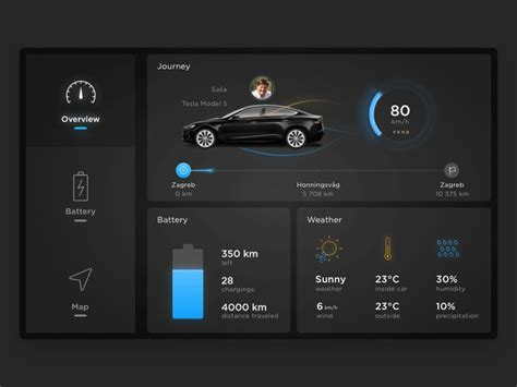 Ui Design Ideas by Best 25 Car Ui Ideas On Car Designing App User Interface And Car App