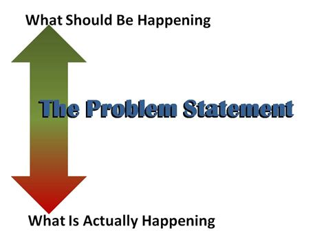 How To Make A Problem Statement In A Research Paper - how to write a problem statement lean homebuilding