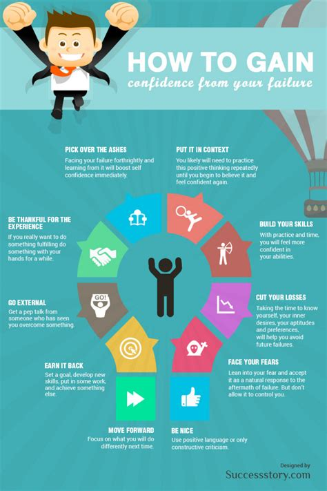 infographics how to print better don t let failure get you use it to make you better building