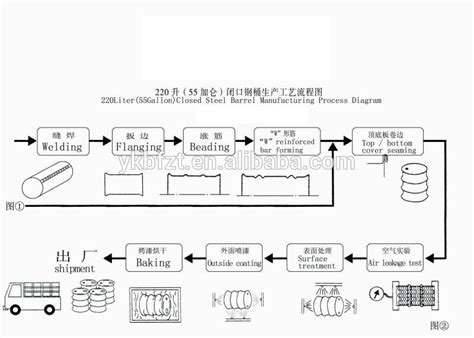 the following diagram shows how pencils are manufactured alibaba manufacturer directory suppliers manufacturers