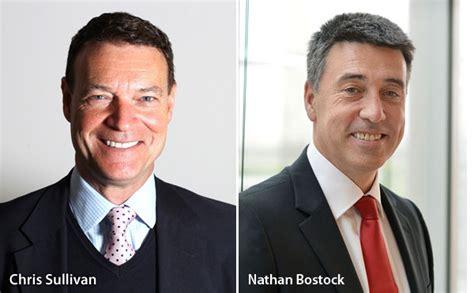 chris sullivan santander elixirr partner heads corporate banking arm of santander