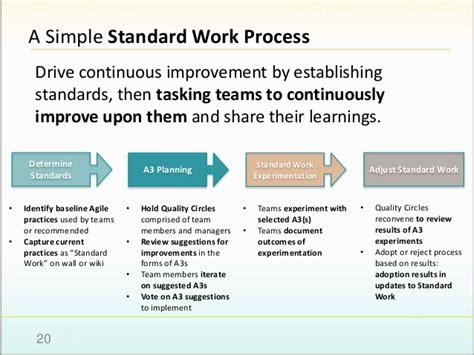 Leader Standard Work Template Shatterlion Info Lean Leader Standard Work Template