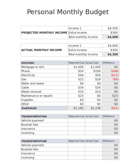 free budget spreadsheet templates free budget template 10 free pdf word excel
