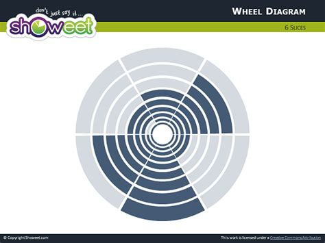 pattern analysis wheel wheel diagrams for powerpoint