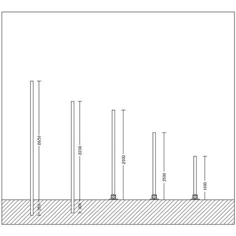 pali in vetroresina per illuminazione pali illuminazione pubblica quanto si risparmia con