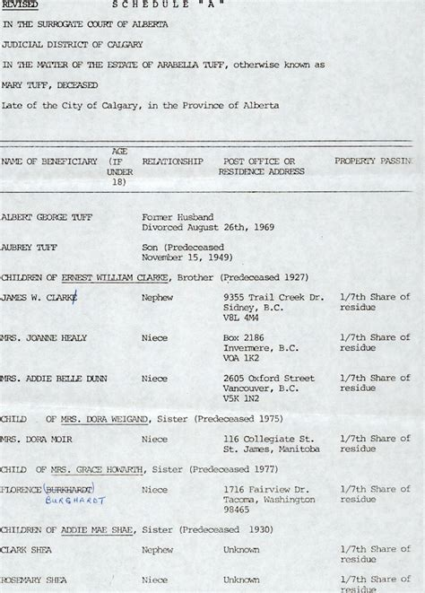 Manitoba Marriage Records Summary Of Records Of The Wyatt Wyant Weagant Family Of Crosby Township